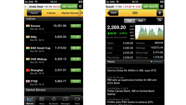 Best option trading app