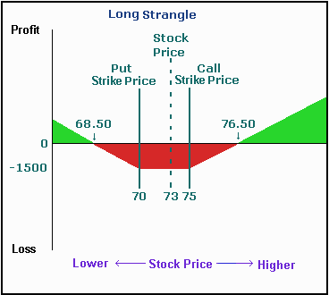 Covered Call Strategies   Covered Call Options - The Options Playbook